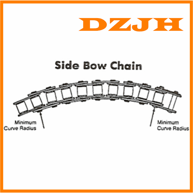 Side bow chains