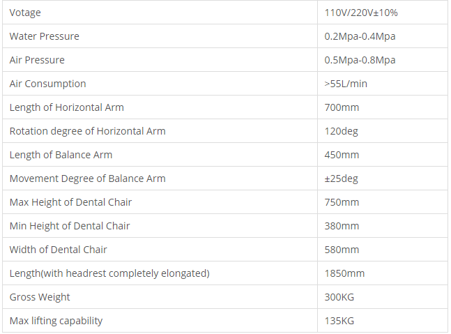 chair mounted dental unit-technical data.png