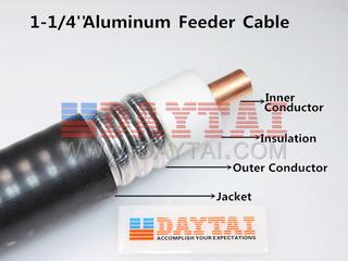 Feeder Cable, Feeder Cable Products, Feeder Cable