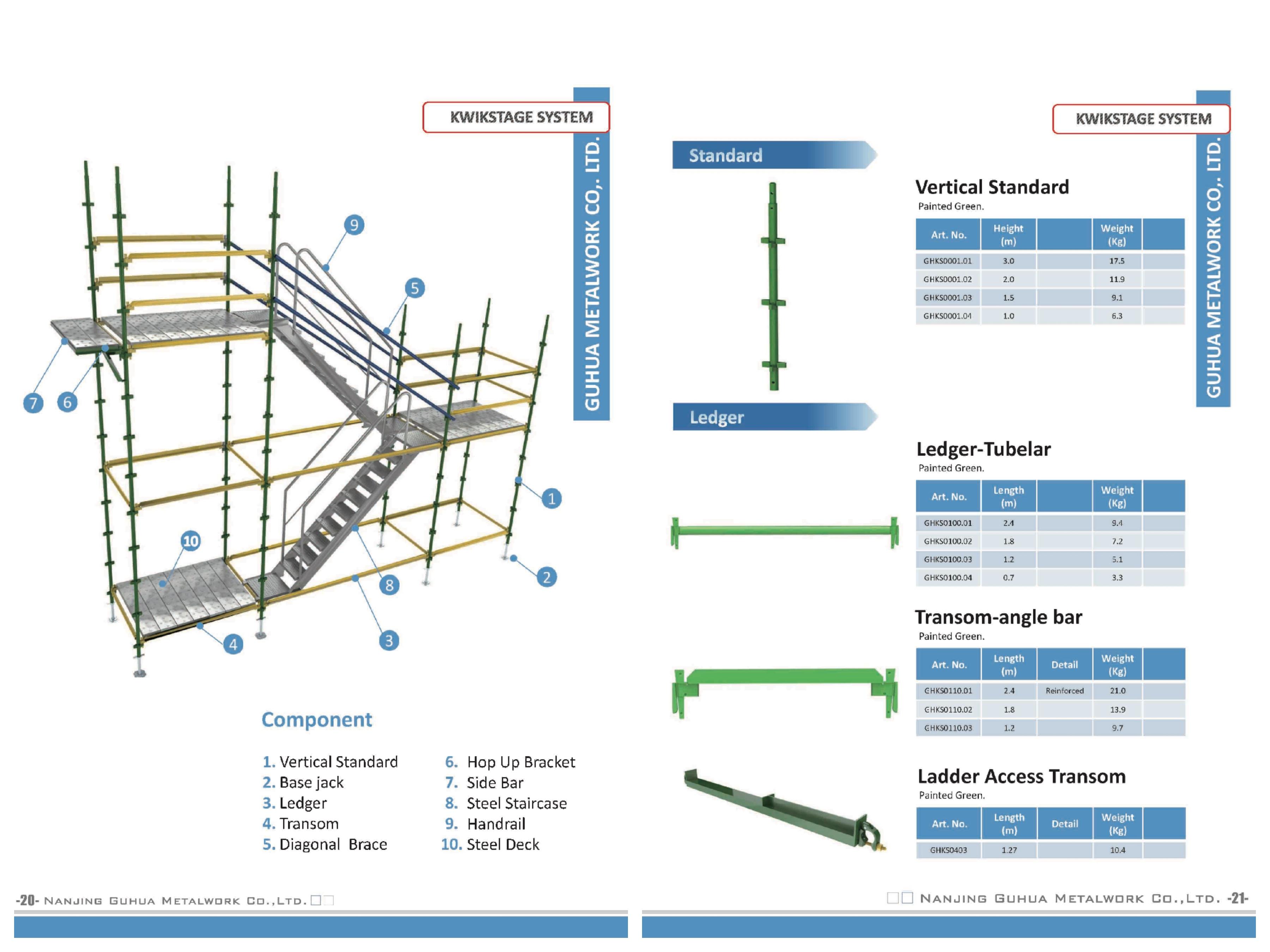 NGM_Kwikstage scaffolding 1