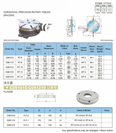 HORIZONTAL PRECISION ROTARY TABLES