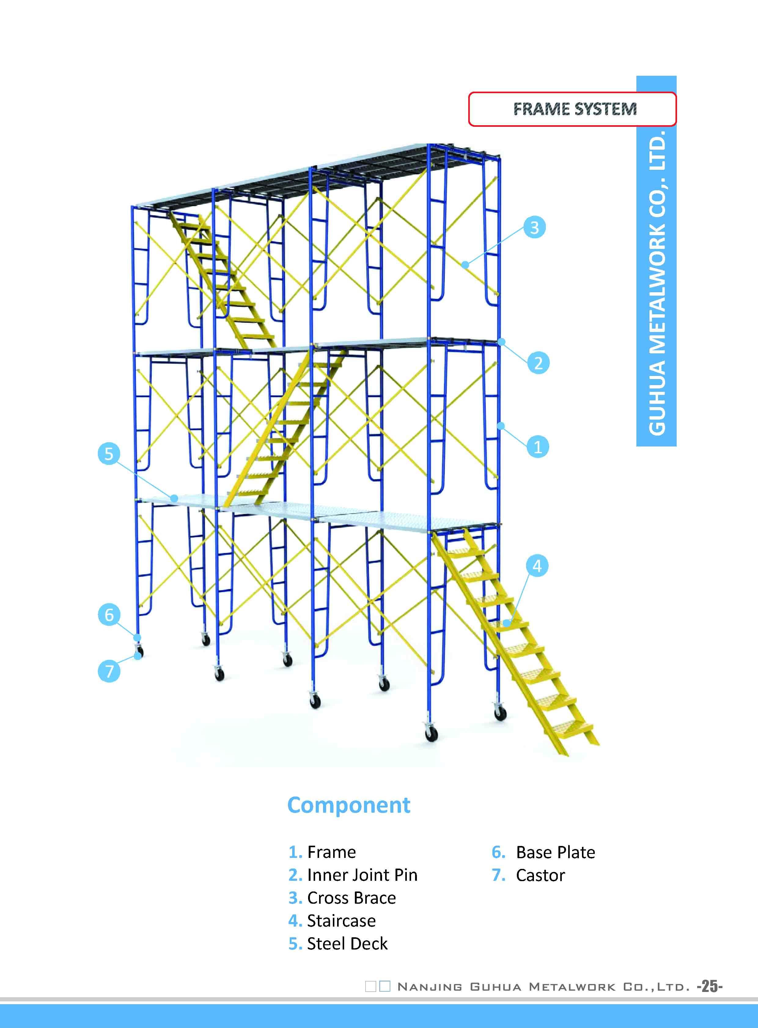 NGM_Frame scaffolding_Mason_Walkthrough_shoring_frame25