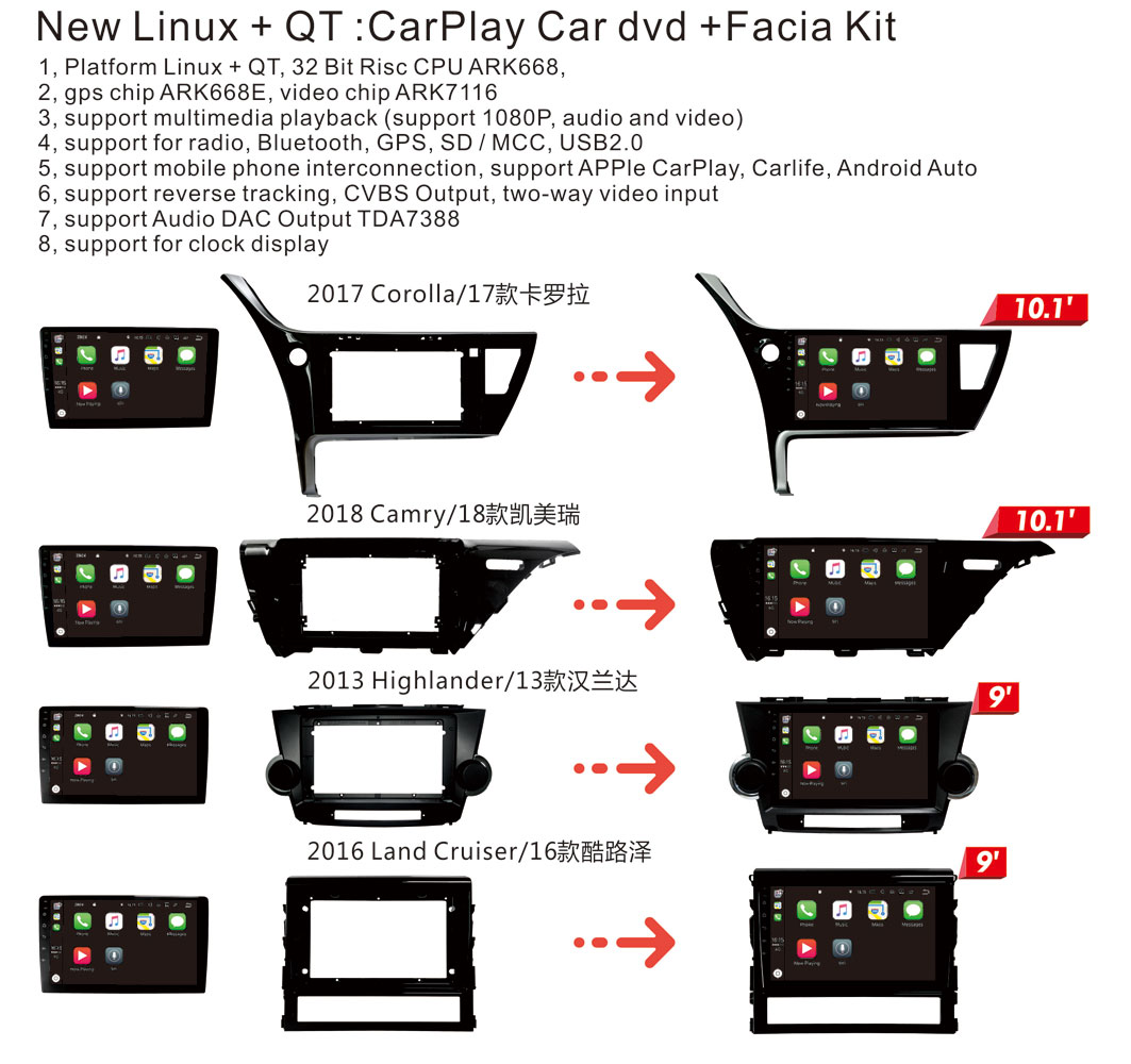 2016 Toyota Lander Cruzer Gps Support APPle CarPlay, Carlife, Android Auto