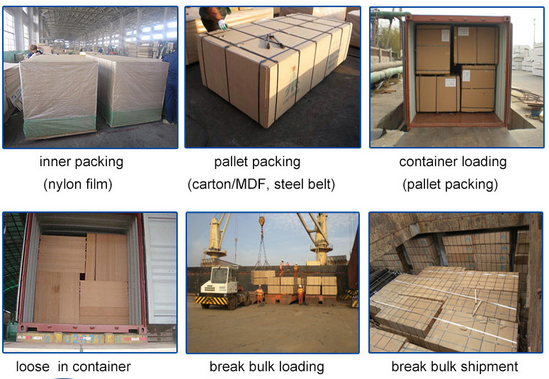 Commercial Plywood Package