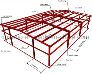 Low Price Heavy-Duty Parking Lot/Warehouse/Store House/Storage/Supermarket for Algeria