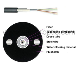 GYXY Unitube Non-Armored Fiber Cable