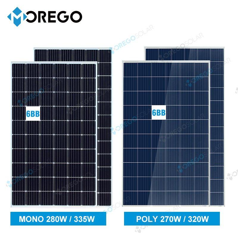 Morego Grid Tie 20kw Solar Electricity Generation System