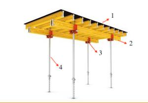 NGM_Horizontal_Table_Formwork a