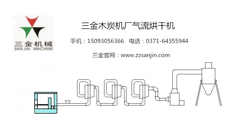 Hot airflow type dryer