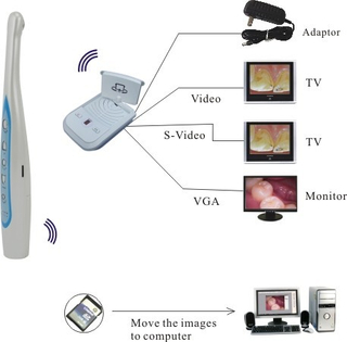 Wireless Dental Intra-Oral Cameras with Mini SD Memory Card
