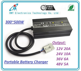 300W EV Battery Intelligent Charger