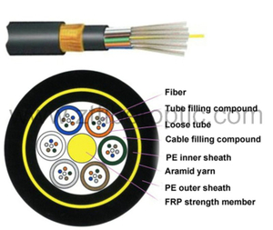 GYHTY Non-Metallic Strength Member Optical Fiber Cable