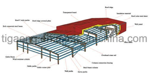 Good Quality Heavy-Duty Parking Lot/Warehouse/Store House/Supermarket/Storage for Zambia