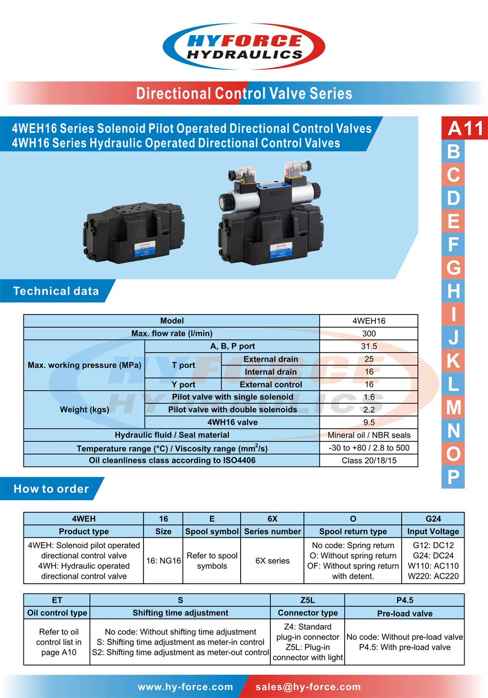 4weh16 series solenoid pilot operated directional control valves technical data how to order spool symbols dimensions nvjuhfo Choice Image