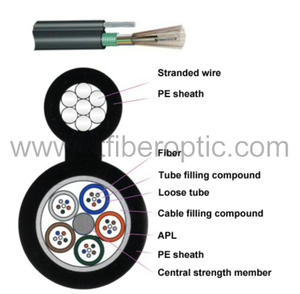 GYTC8A Figure 8 Outdoor Optical Fiber Cable