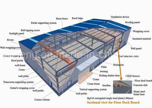 High-End Heavy Structure Car Parking/Supermarket/Storage/Shopping Mall for Kenya