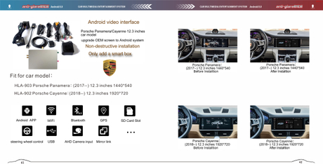 Porsche panamera Multimedia Video Interface Android 8 Fm Aux Usb Sd Gps Navigation 4g Wifi Mirroring