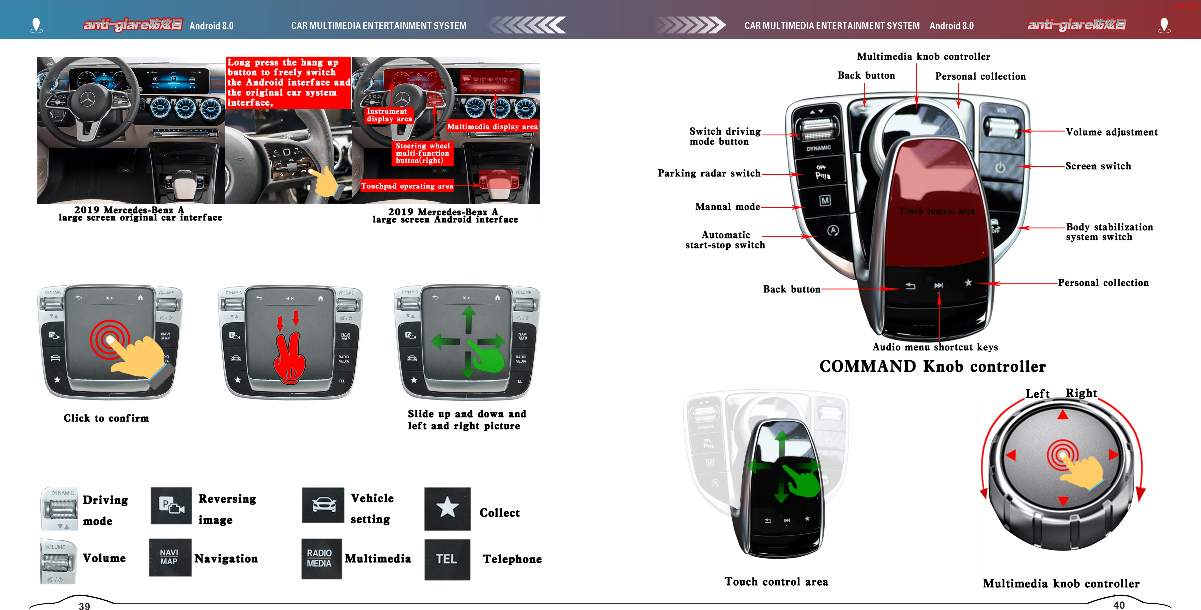 Car-navigation-box Video Interface for Mercedes Benz MBUX 6.0 C-Class E-Class S-Class Original Car Screen Touch
