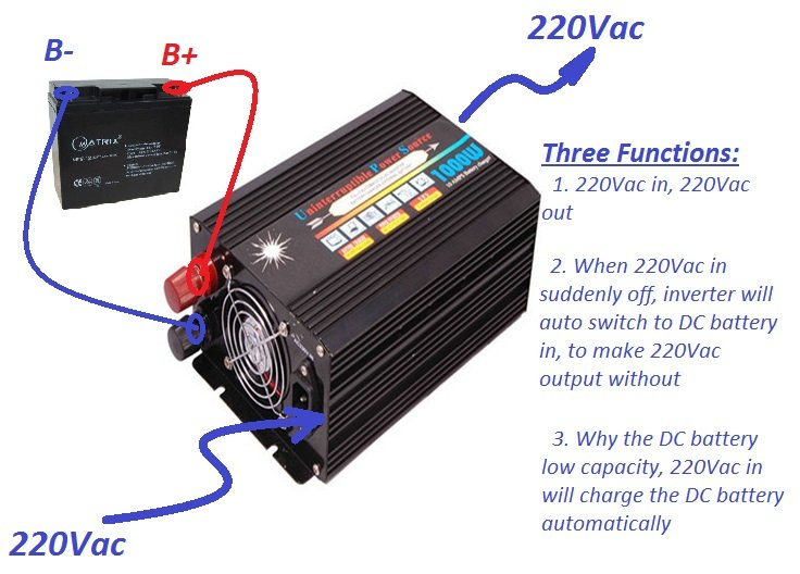 12/24Vdc and 220Vac to 220Vac dual input 800Watt modified sine wave inverter moveable UPS solar power with Battery charger