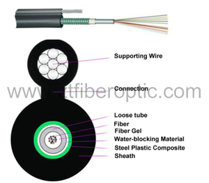 GYXTC8S Singlemode/Multimode Figure 8 Optical Fiber Cable (GYXTC8S)