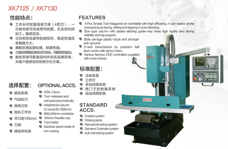CNC Milling Machine Model:XK7125-XK7130