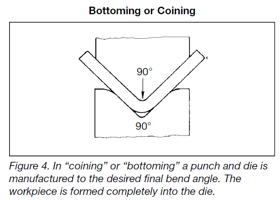 fundamentals of press brake tooling pdf