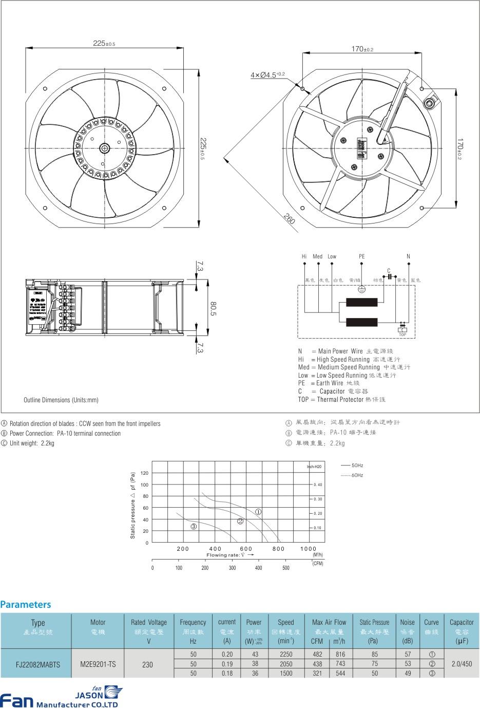 plastic axial fan blades