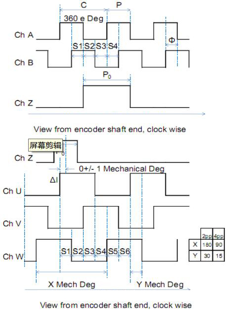 optical motor shaft encoder pdf