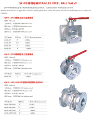 Q41F stainless steel ball valve