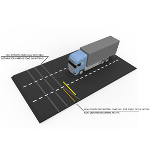 KYLOWEIGH HIGHWAY OVERLOAD DETECTION SYSTEM