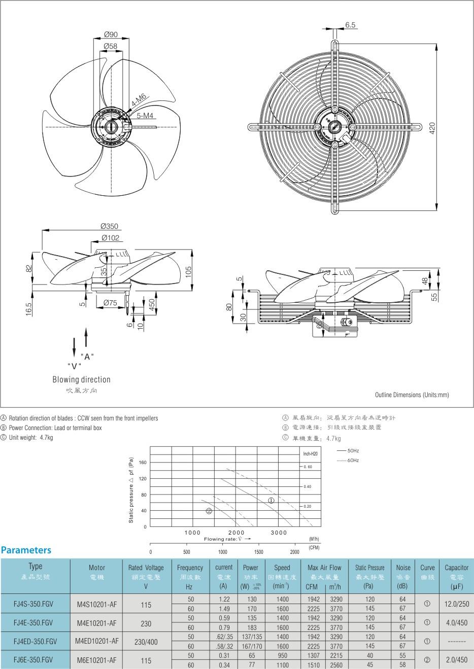 fan motor