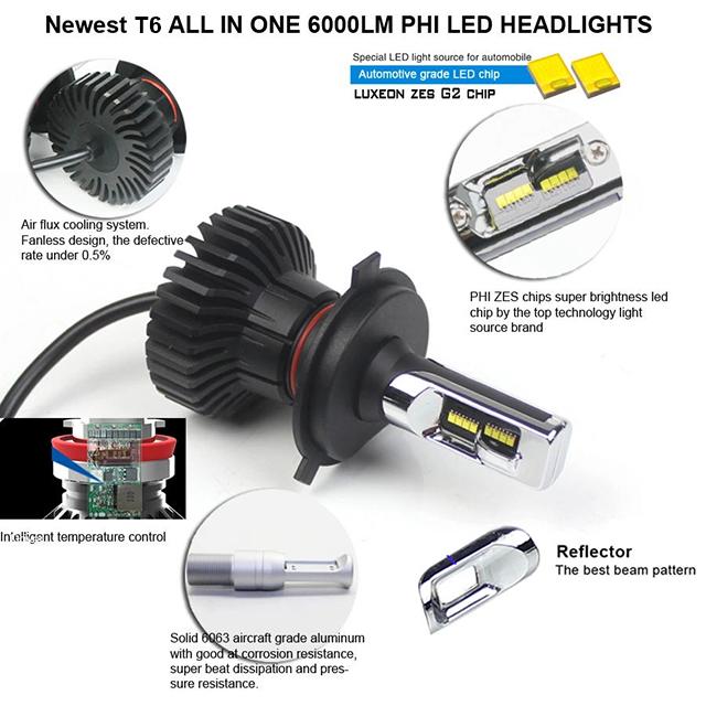T6 car led headlight bulbs