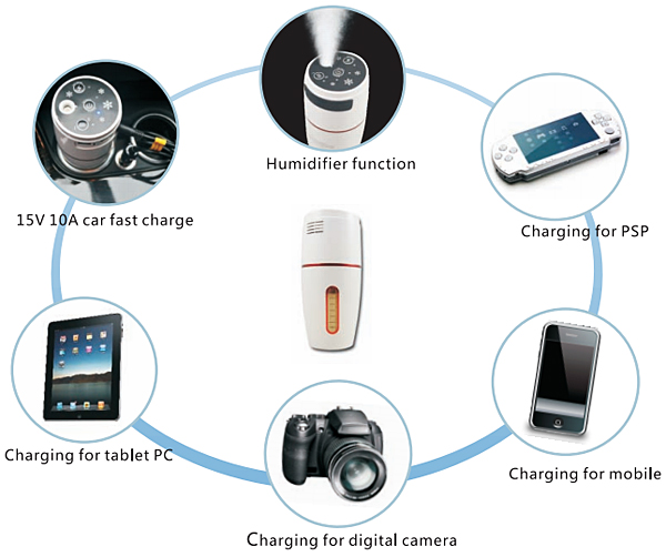 multifunction humidifier functions