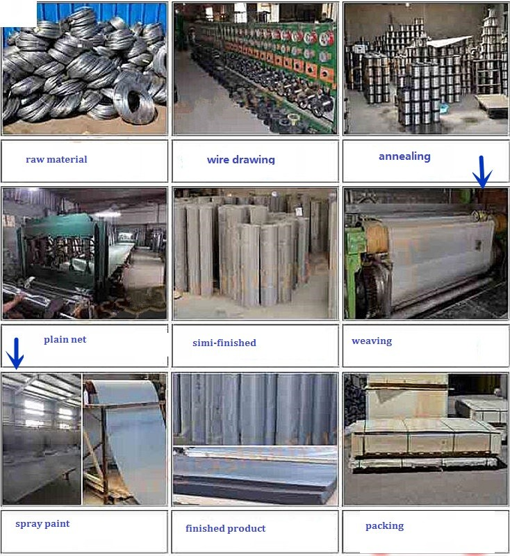 black wire cloth Producing Line