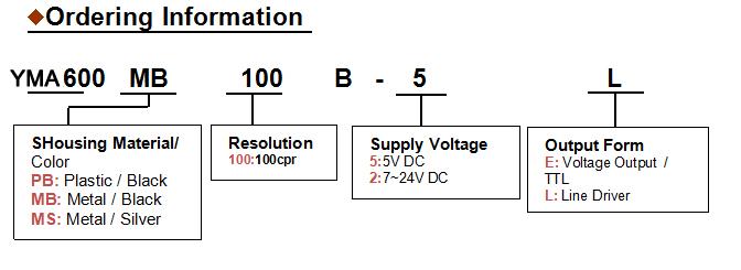60mm Manual Pulse Generator