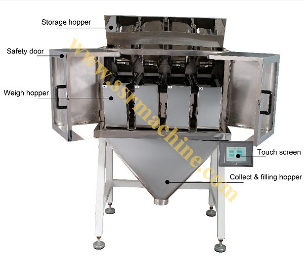 4 Heads Linear scale Digital Weigher with Packing Machine-1.jpg