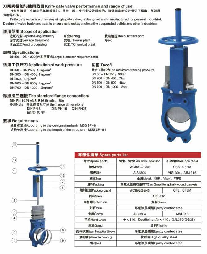 clauses for using knife gate valves Hot tub knife valves allow you to close off the water lines to remove your pump or heater without draining your hot tub knife gate valves products.