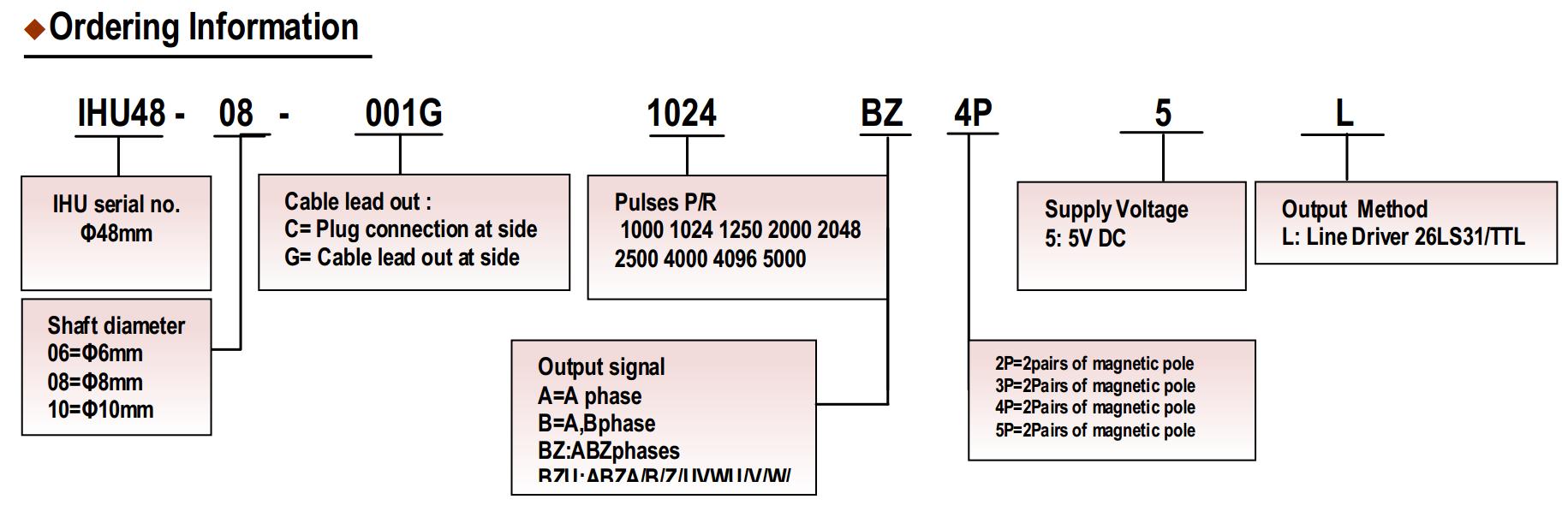 IHU4808选型.png