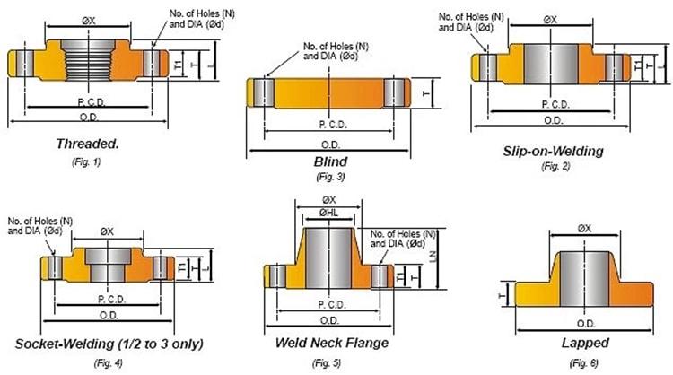 Steel Pipe Flange2-min