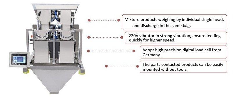 2Head Linear Weigher Weighing machine-2.jpg