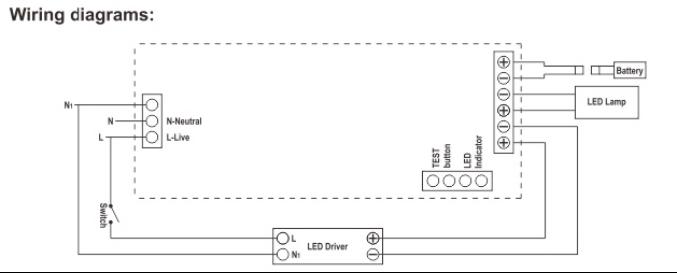 LED panel light emergency kit