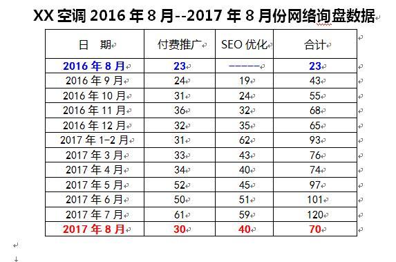 成都网络营销推广.jpg