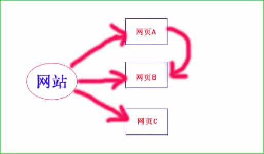 成都网站优化.jpg