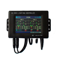 Greenhouse Smart Lighting Controller