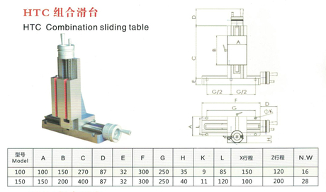 HTC COMBINATION SLIDING TABLE