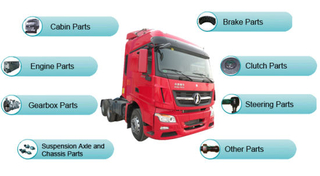 Beiben Truck Spare Trcuk Parts (NG80 V3 Cabin WeiChai Engine Parts Catalog)