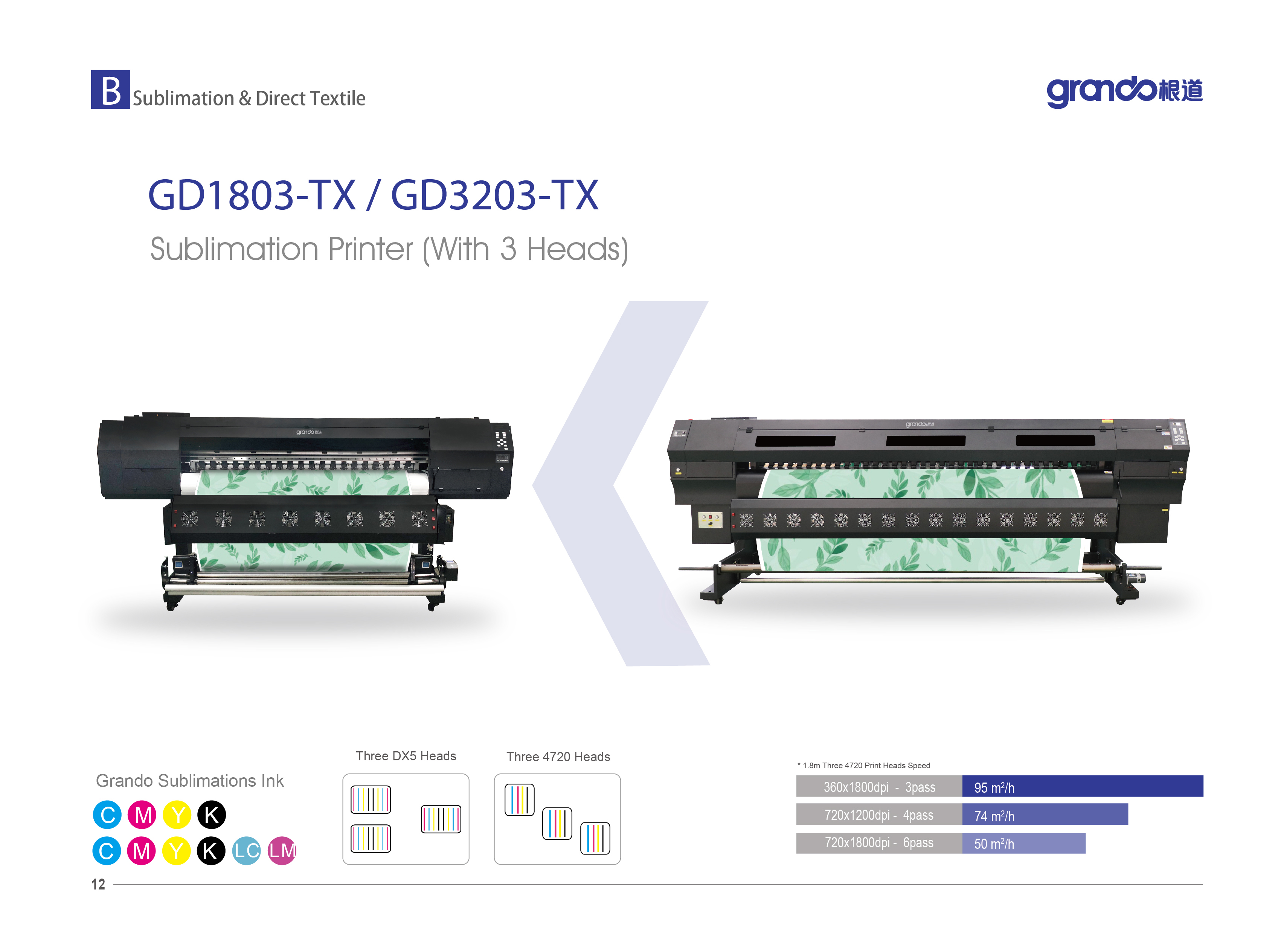 GD1803-TX 72'' Sublimation Printer With Three Epson 4720 Print Heads