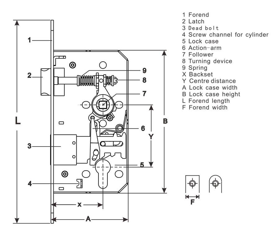 D&D door lock