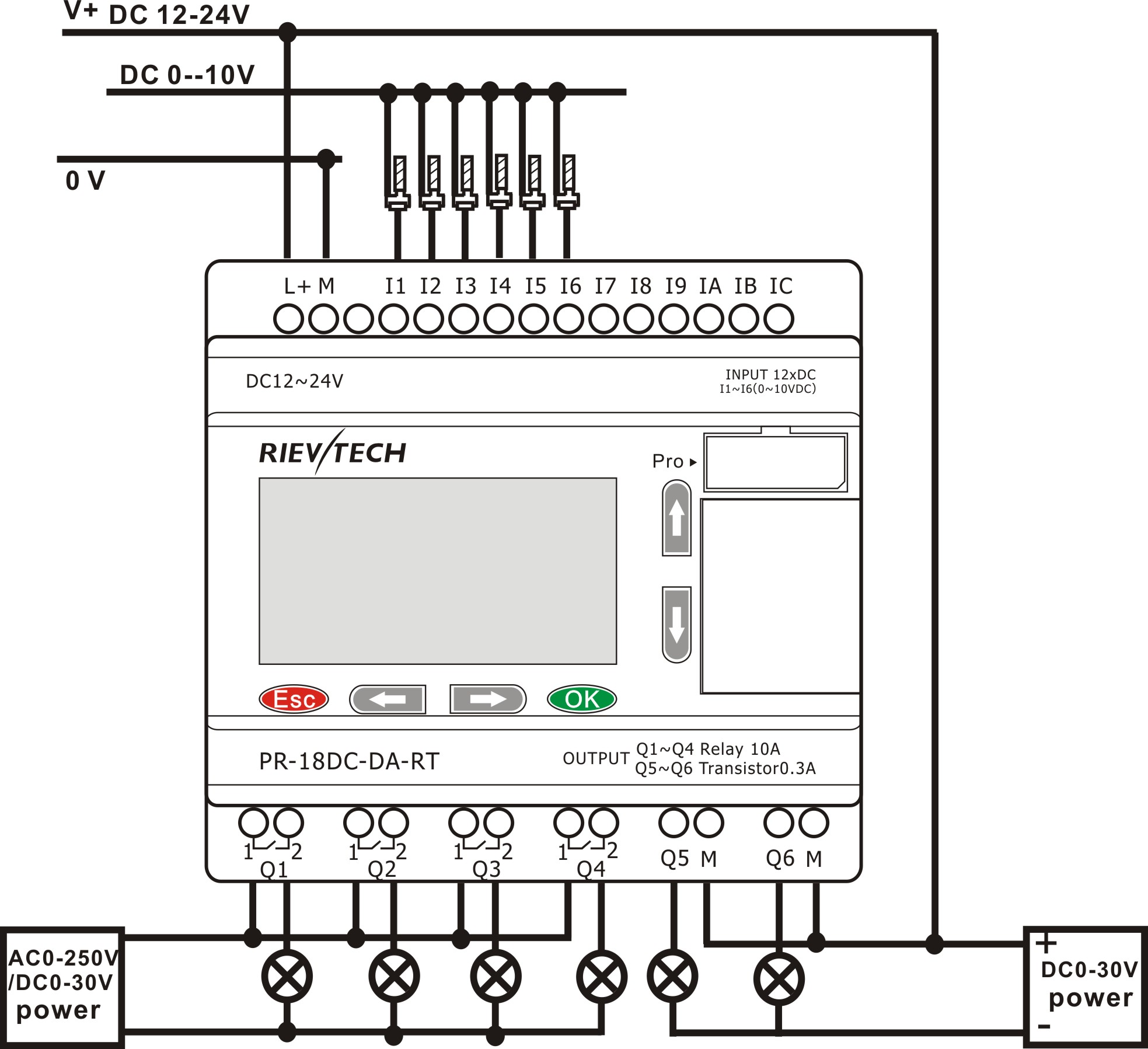 pr 18dc da rt buy plc sms plc siemens logo product on rievtech wiring diagram