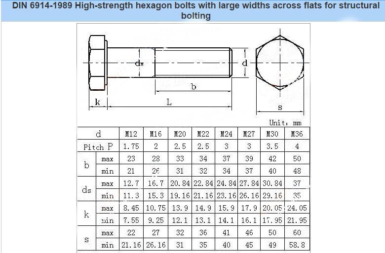 Astm A193 B7 A325 High Strength Black Hexagon Head Bolt
